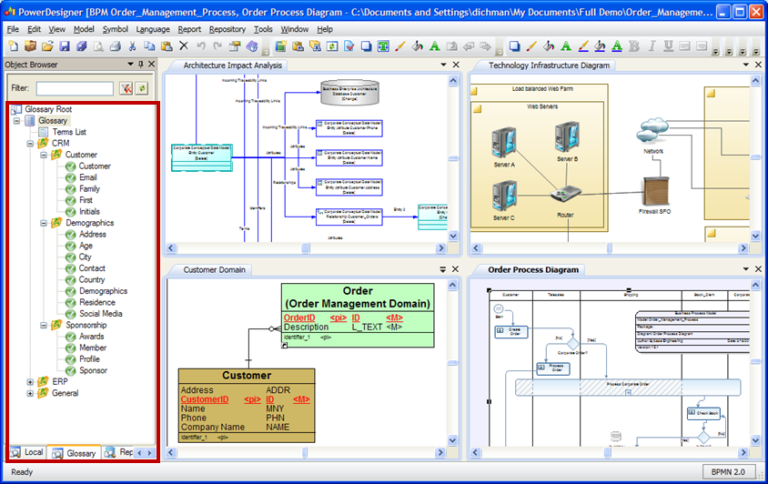 Top 6 Data Modeling Tools Data Science Association